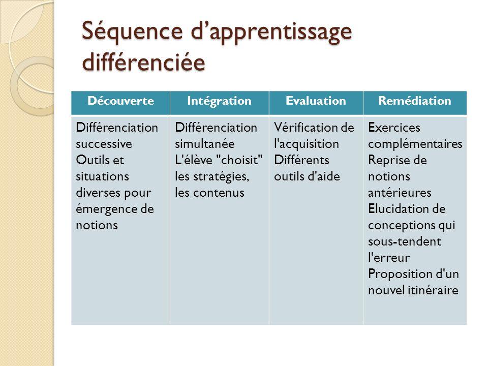 Séquence d'apprentissage différenciée