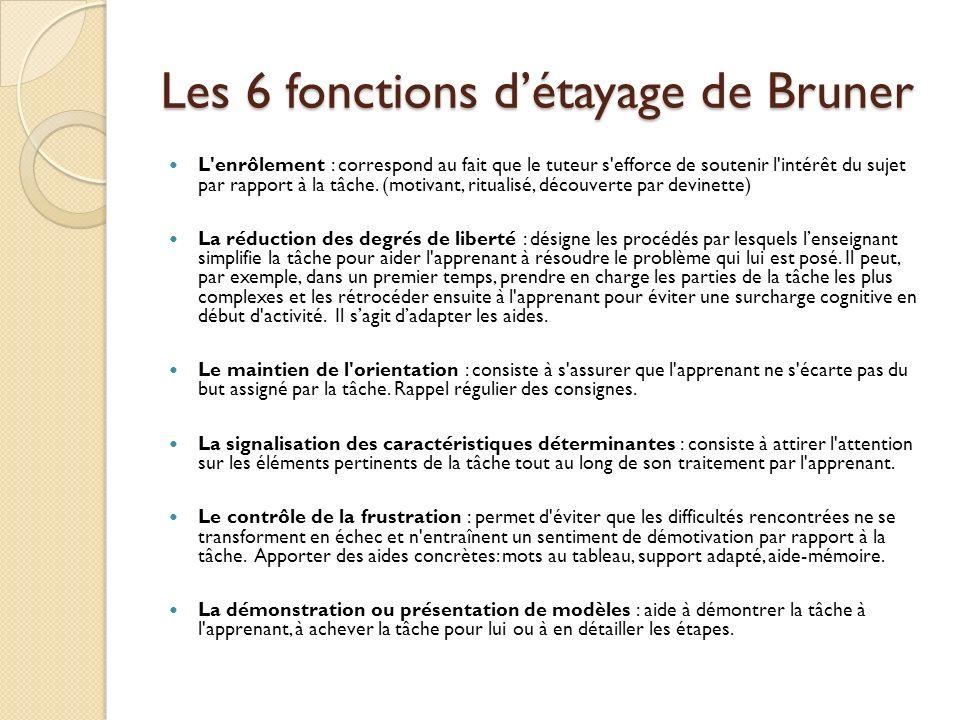 Les 6 fonctions d'étayage de Bruner