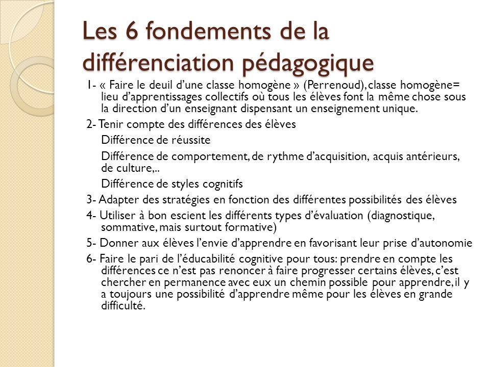Les 6 fondements de la différenciation pédagogique