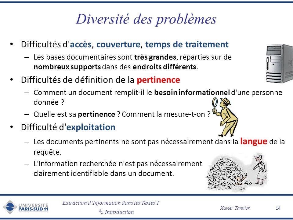 Diversité des problèmes