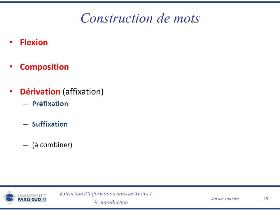 Construction de mots Flexion Composition Dérivation (affixation)
