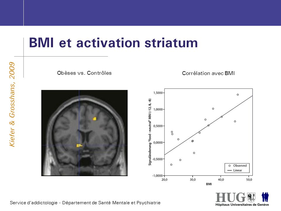 BMI et activation striatum