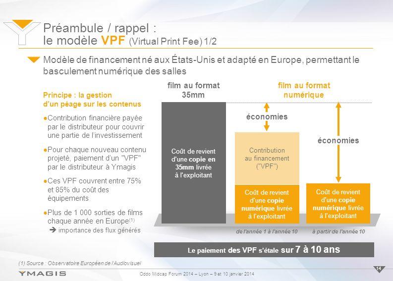 Préambule / rappel : le modèle VPF (Virtual Print Fee) 1/2