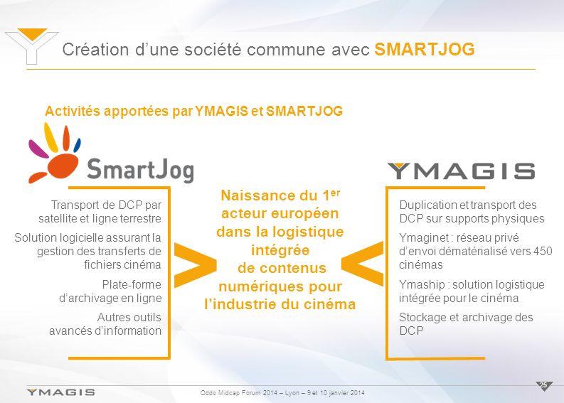 Création d'une société commune avec SMARTJOG