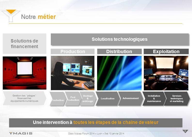 Notre métier Solutions de financement Solutions technologiques