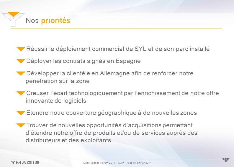 Nos priorités Réussir le déploiement commercial de SYL et de son parc installé. Déployer les contrats signés en Espagne.