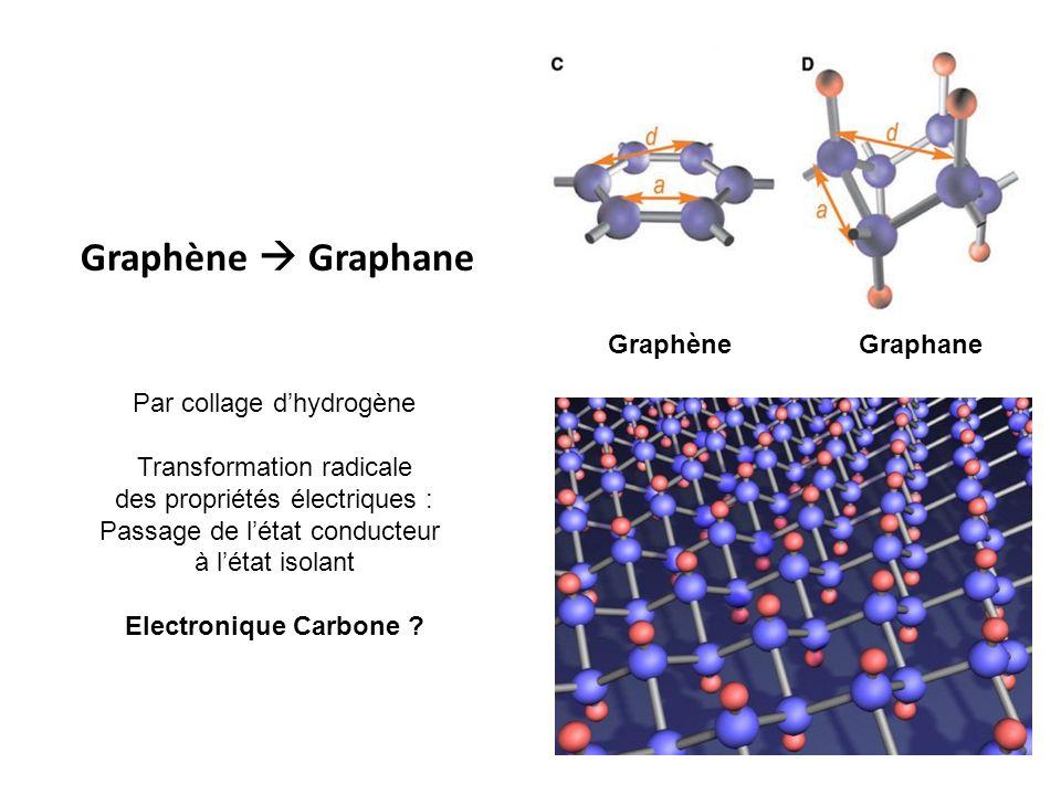 Graphène  Graphane Graphène Graphane Par collage d'hydrogène