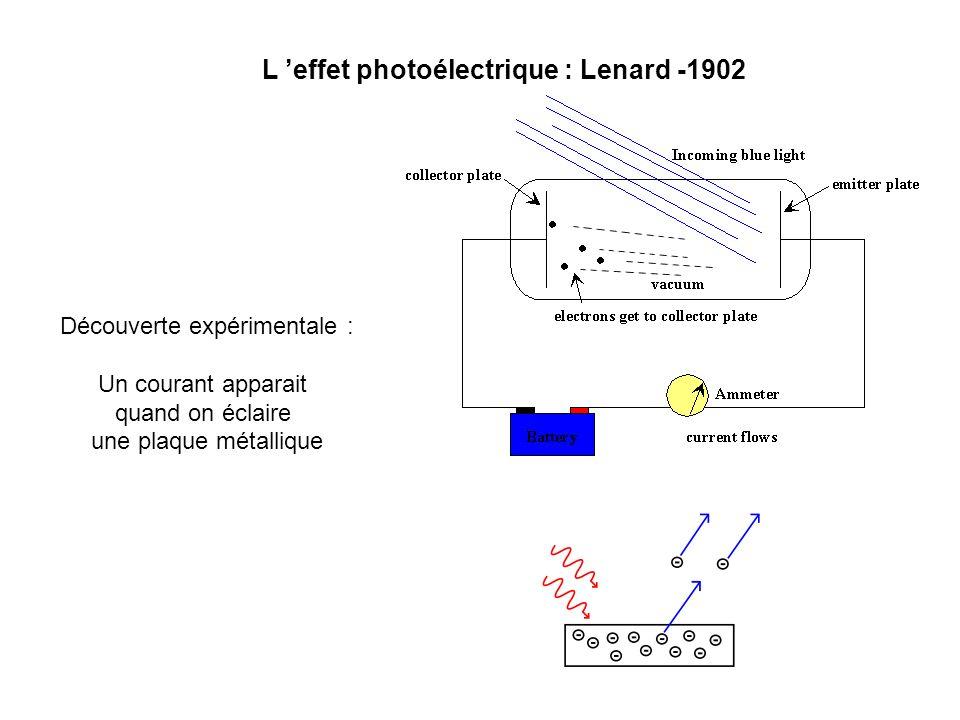 L 'effet photoélectrique : Lenard -1902