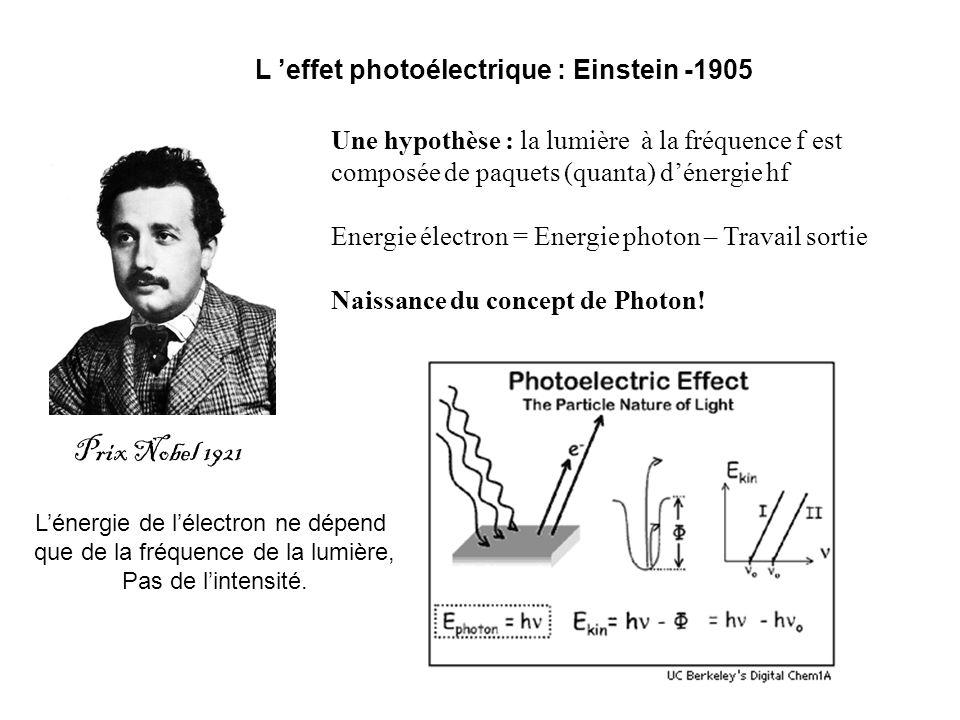 L 'effet photoélectrique : Einstein -1905