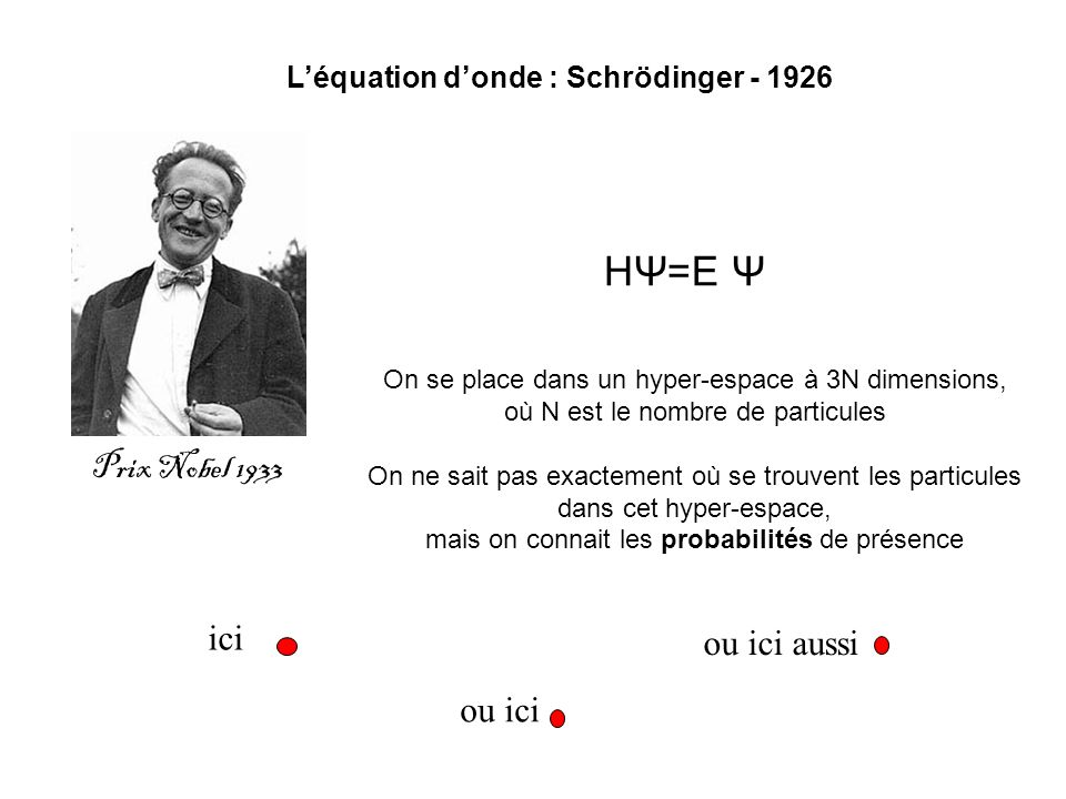 L'équation d'onde : Schrödinger - 1926