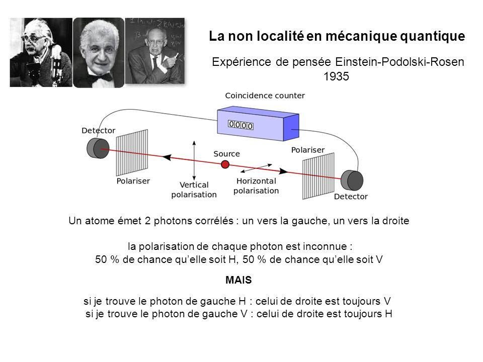La non localité en mécanique quantique