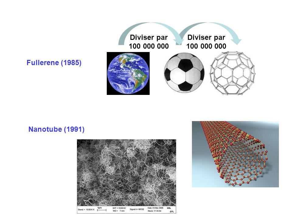 Diviser par 100 000 000 Fullerene (1985) Nanotube (1991)