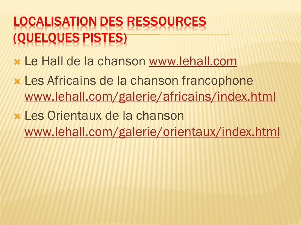 Localisation des ressources (quelques pistes)