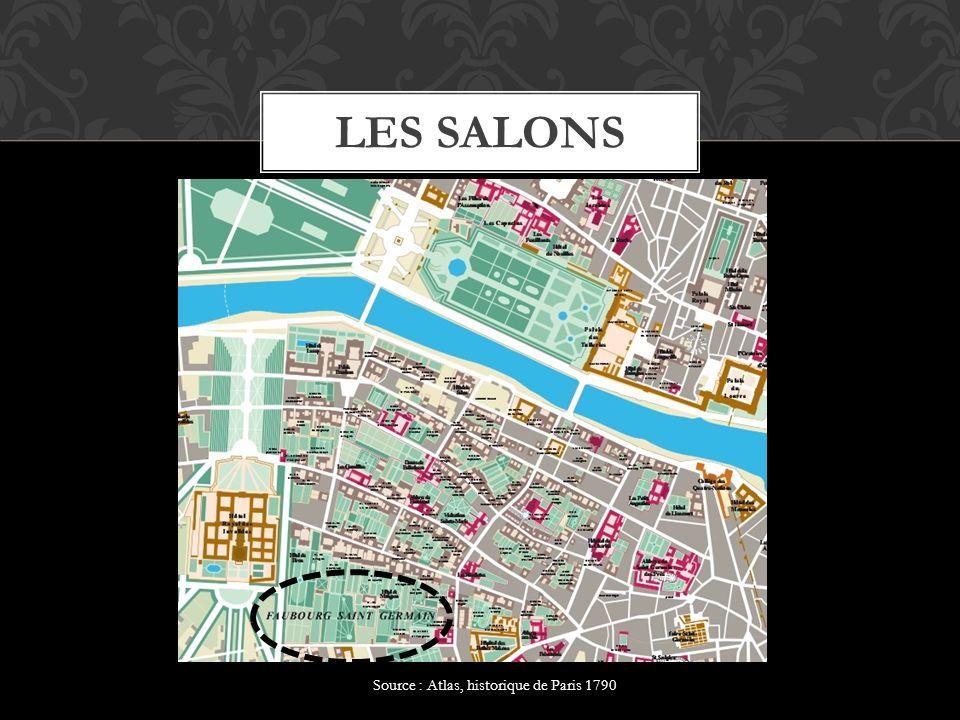 Source : Atlas, historique de Paris 1790