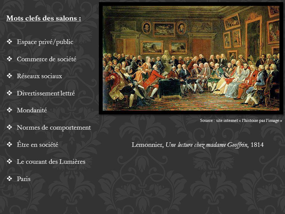 Mots clefs des salons : Espace privé/public Commerce de société