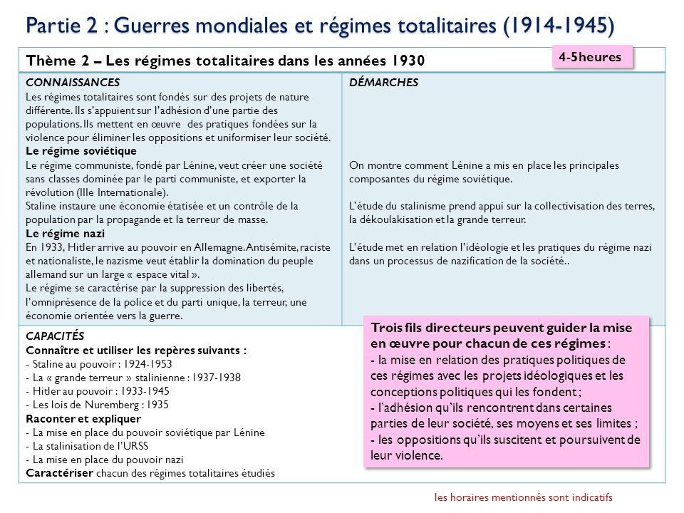 Partie 2 : Guerres mondiales et régimes totalitaires (1914-1945)