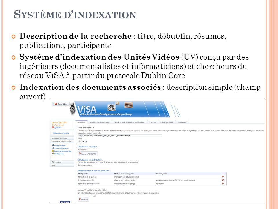 Système d'indexation Description de la recherche : titre, début/fin, résumés, publications, participants.