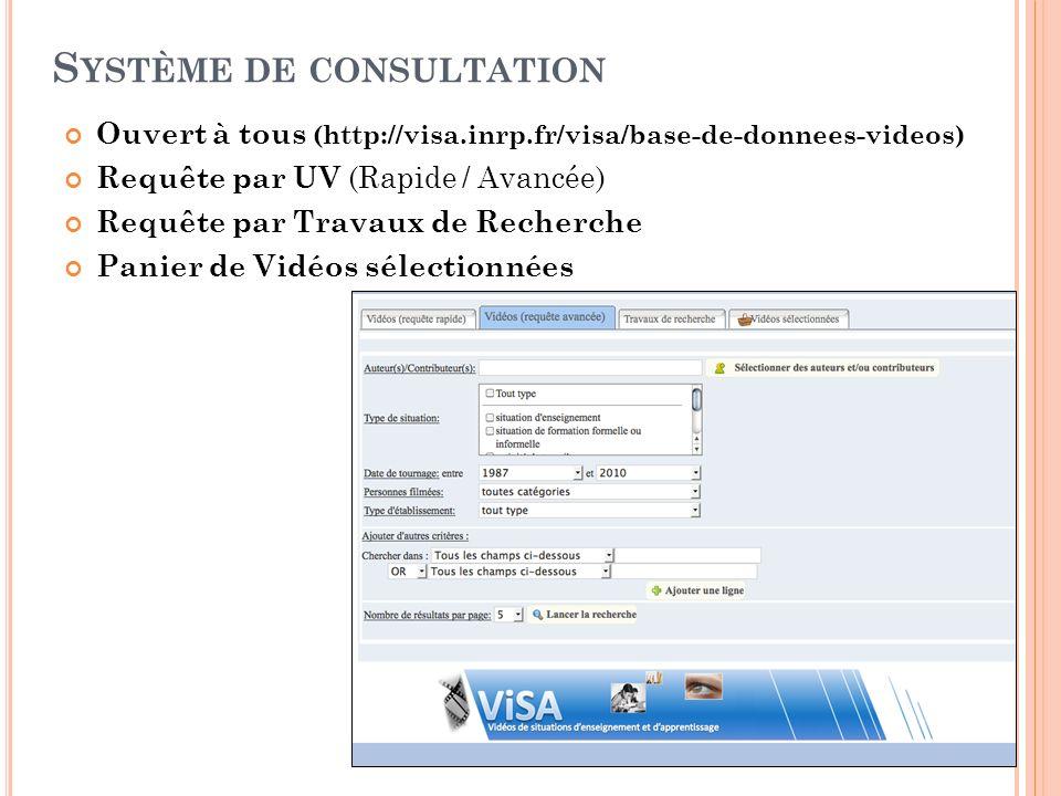 Système de consultation