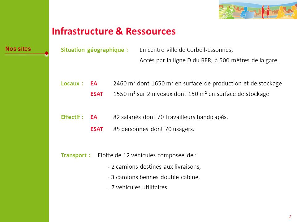 Infrastructure & Ressources