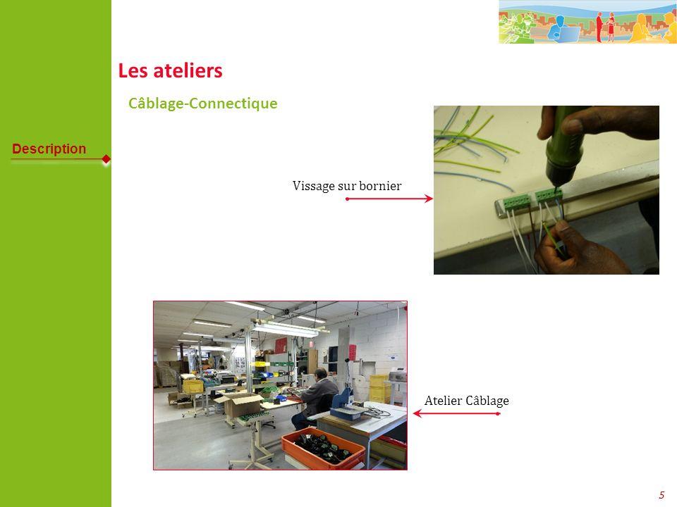 Les ateliers Câblage-Connectique Description Vissage sur bornier