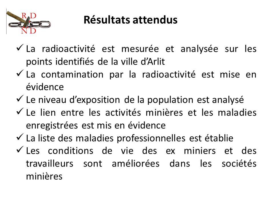 Résultats attendus La radioactivité est mesurée et analysée sur les points identifiés de la ville d'Arlit.