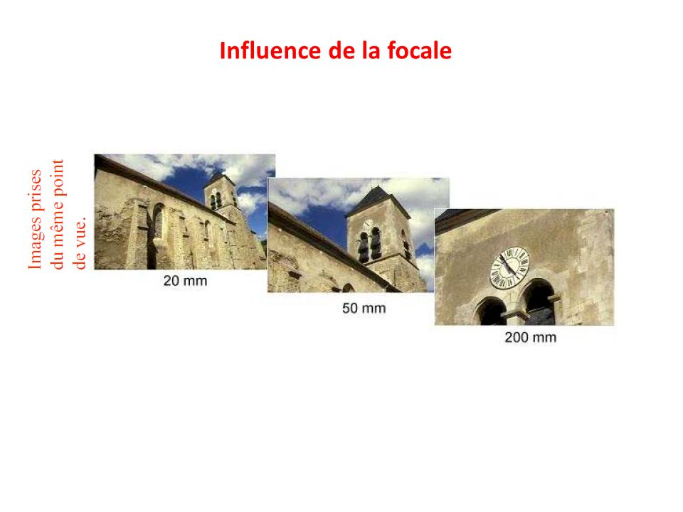 Influence de la focale