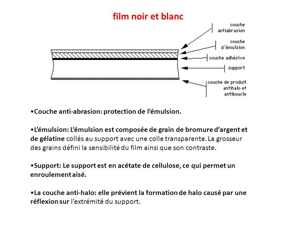 film noir et blanc •Couche anti-abrasion: protection de l'émulsion.