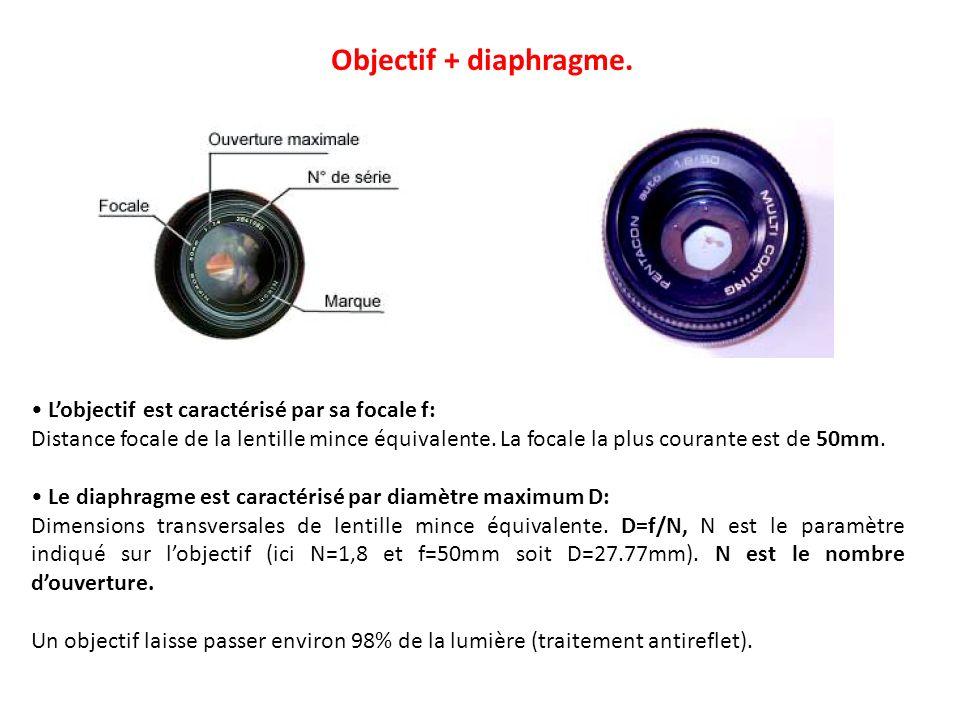 Objectif + diaphragme. • L'objectif est caractérisé par sa focale f: