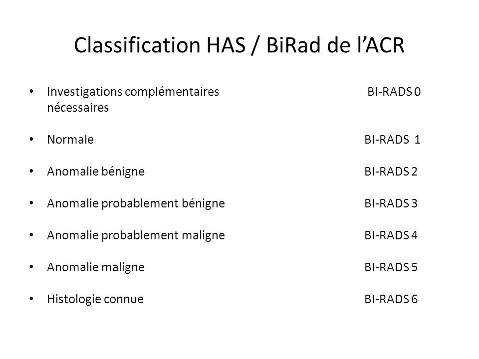 Classification HAS / BiRad de l'ACR