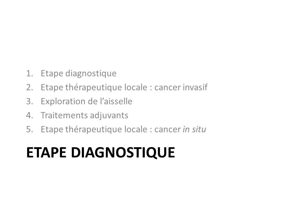 Etape diagnostique Etape diagnostique