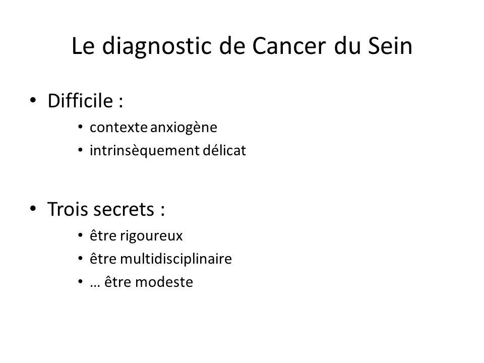 Le diagnostic de Cancer du Sein