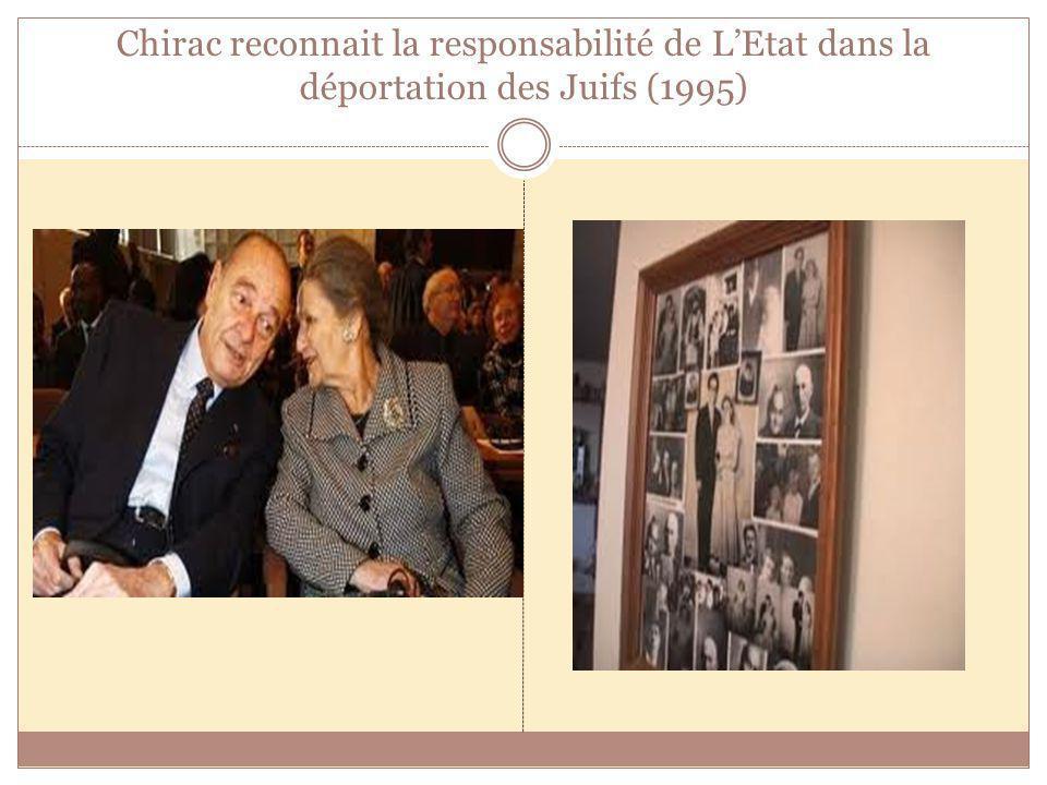 Chirac reconnait la responsabilité de L'Etat dans la déportation des Juifs (1995)