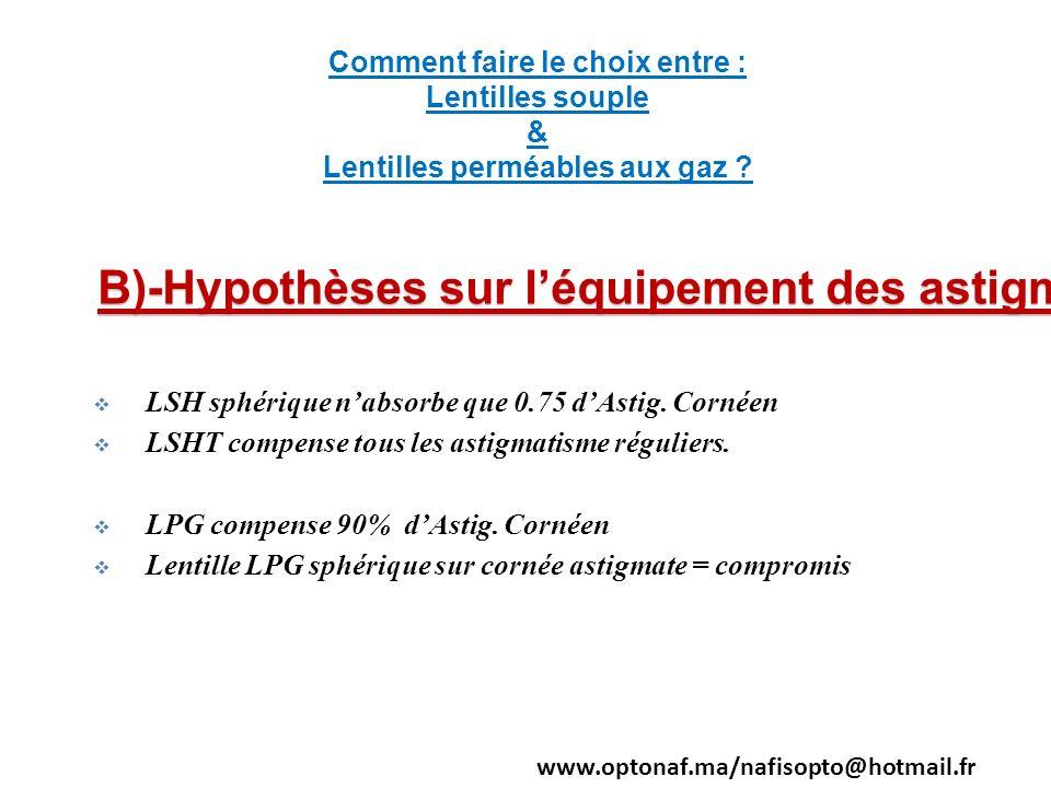 B)-Hypothèses sur l'équipement des astigmates