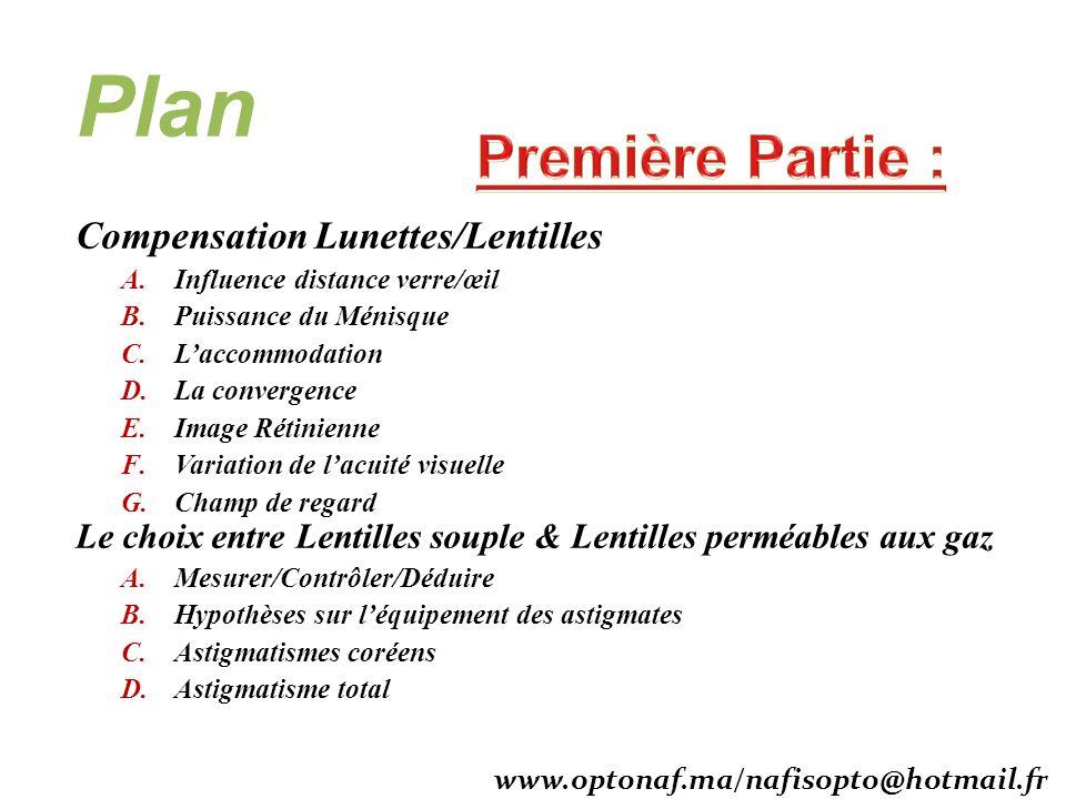 Plan Première Partie : Compensation Lunettes/Lentilles