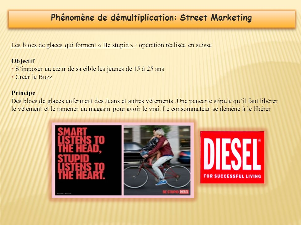Phénomène de démultiplication: Street Marketing