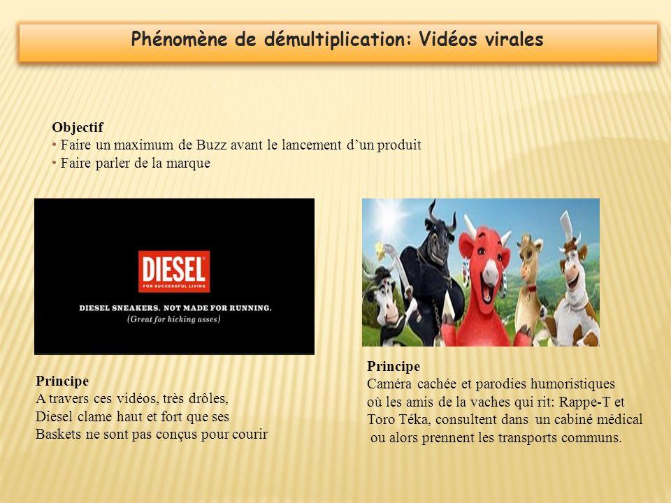 Phénomène de démultiplication: Vidéos virales