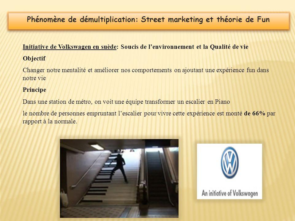 Phénomène de démultiplication: Street marketing et théorie de Fun