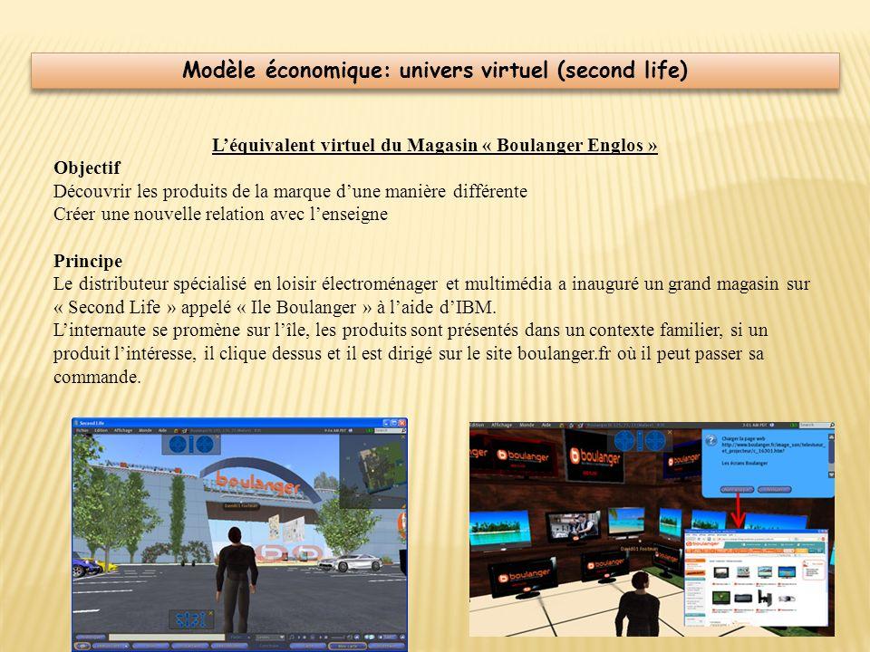Modèle économique: univers virtuel (second life)