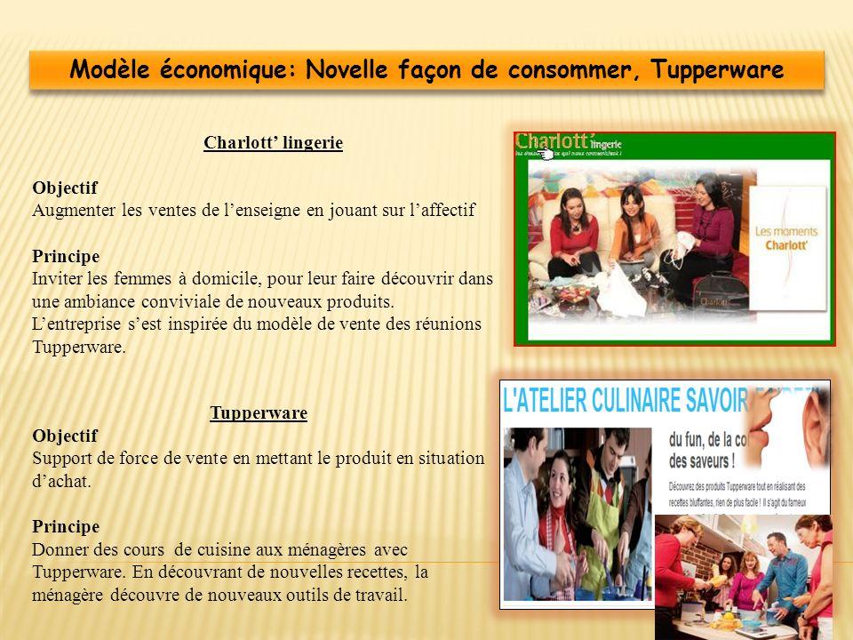 Modèle économique: Novelle façon de consommer, Tupperware