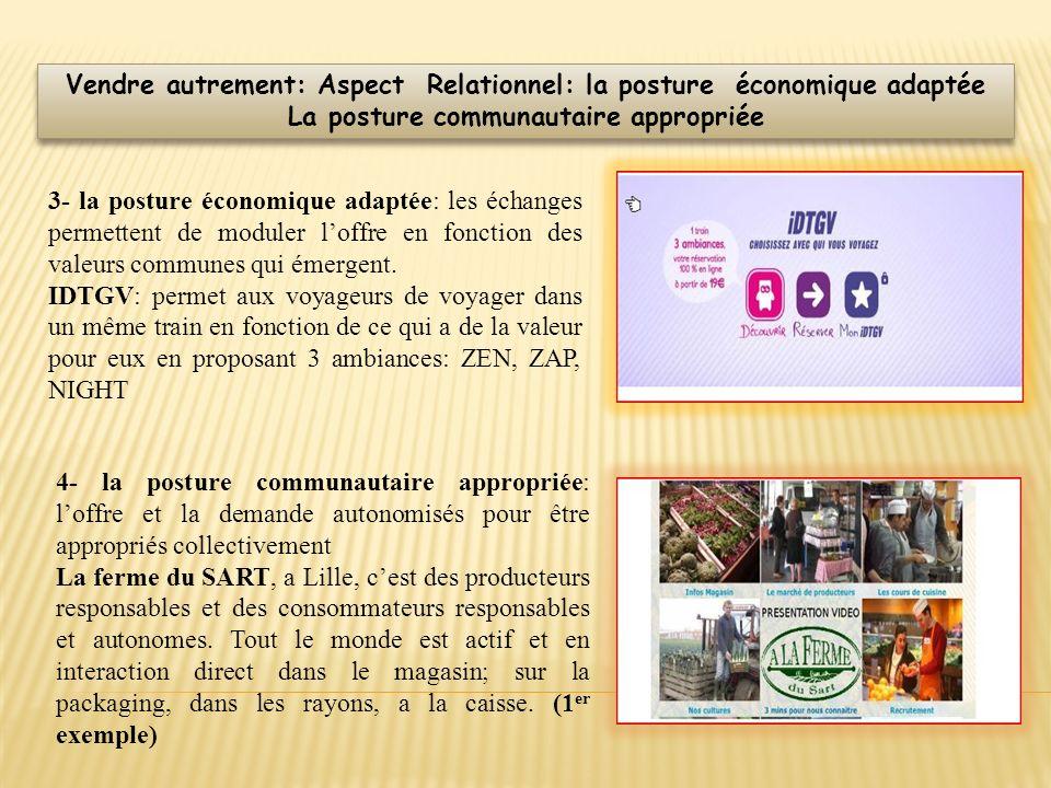 Vendre autrement: Aspect Relationnel: la posture économique adaptée