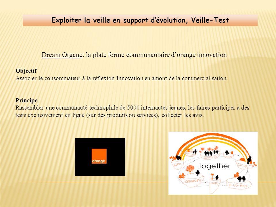 Exploiter la veille en support d'évolution, Veille-Test