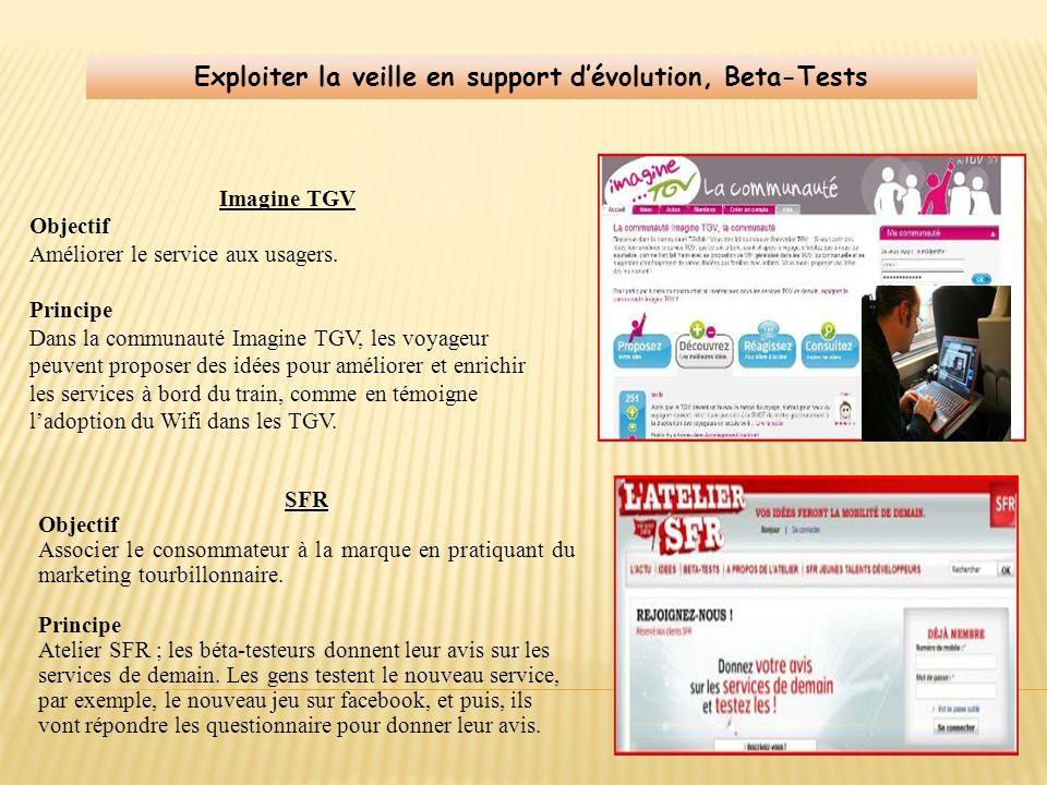 Exploiter la veille en support d'évolution, Beta-Tests