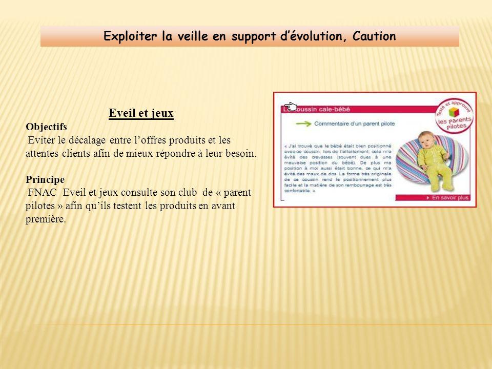 Exploiter la veille en support d'évolution, Caution