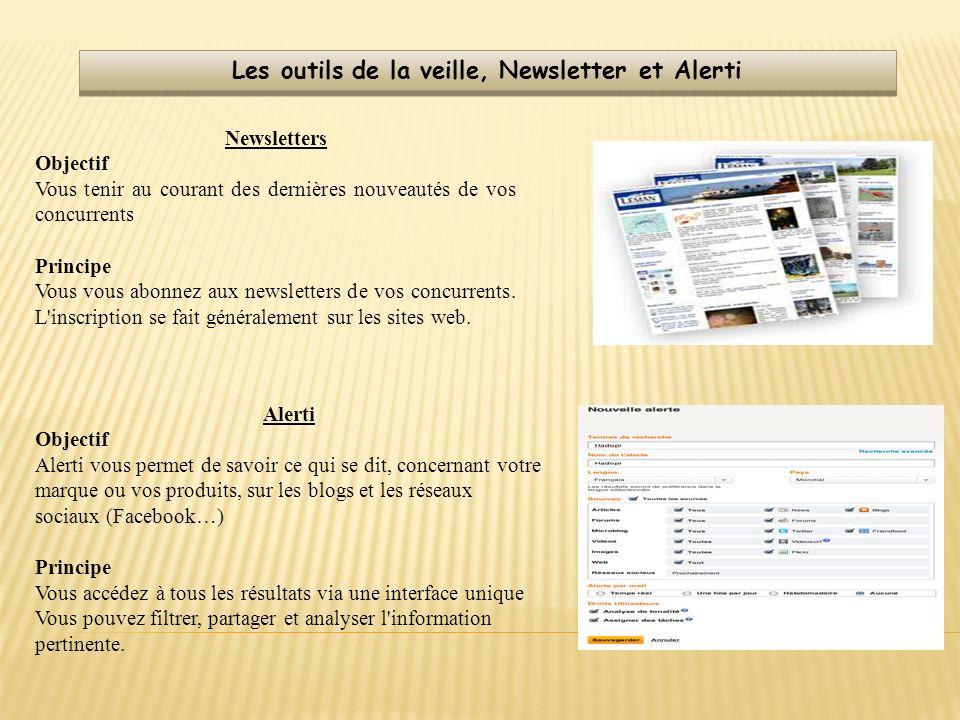Les outils de la veille, Newsletter et Alerti