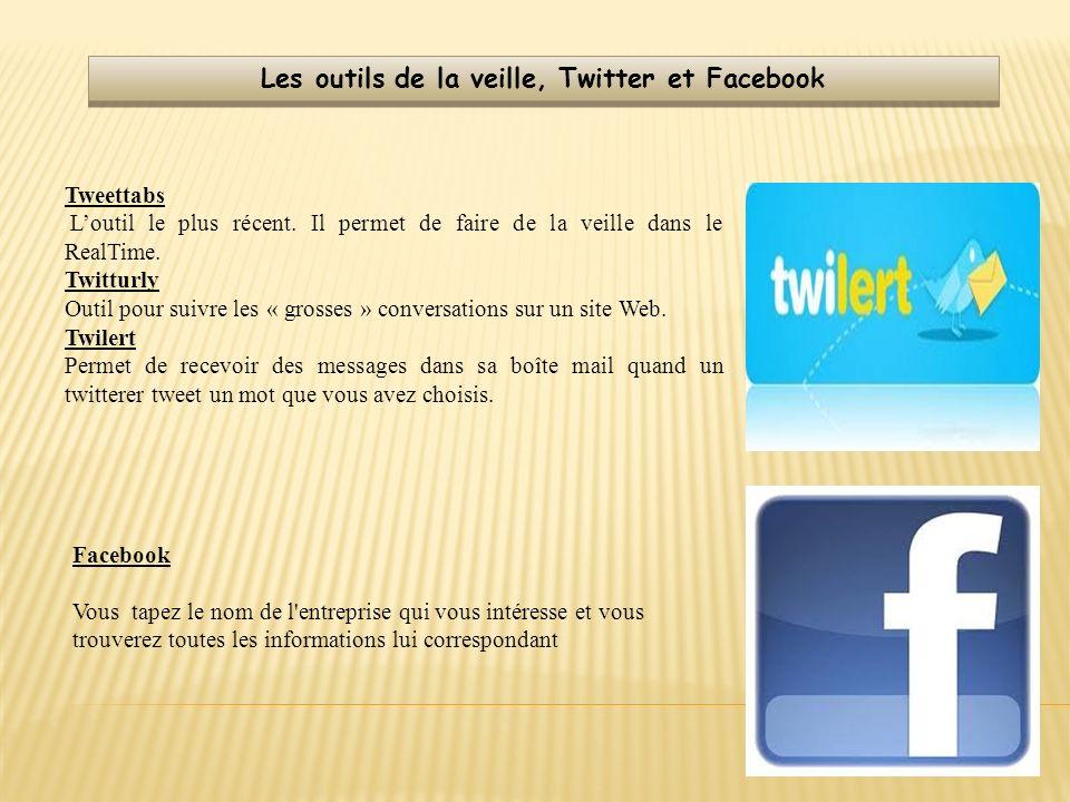 Les outils de la veille, Twitter et Facebook