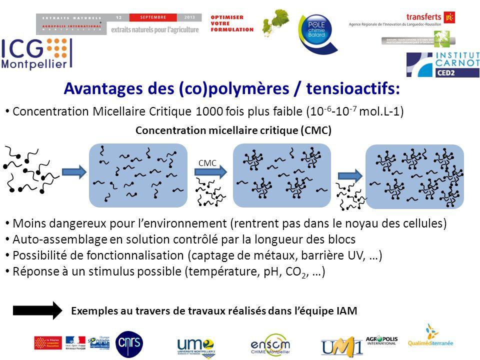 Avantages des (co)polymères / tensioactifs: