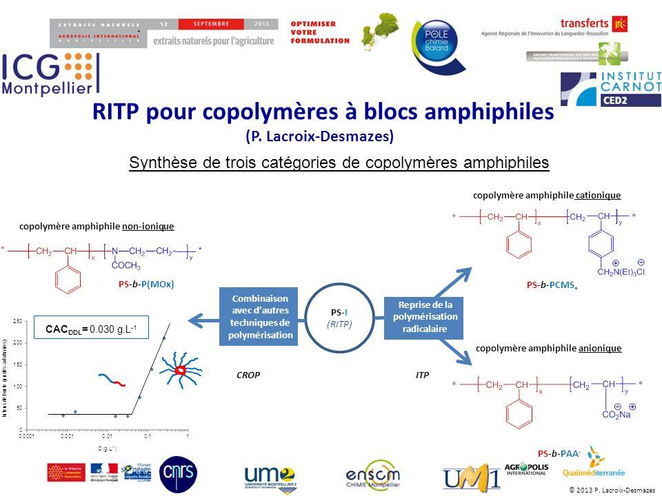 RITP pour copolymères à blocs amphiphiles (P. Lacroix-Desmazes)