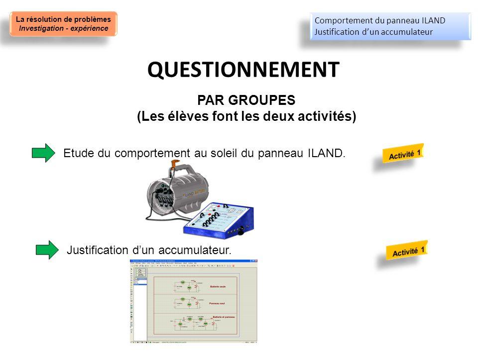 QUESTIONNEMENT PAR GROUPES (Les élèves font les deux activités)