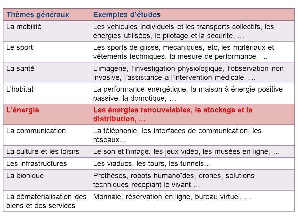 Thèmes généraux Exemples d'études. La mobilité.