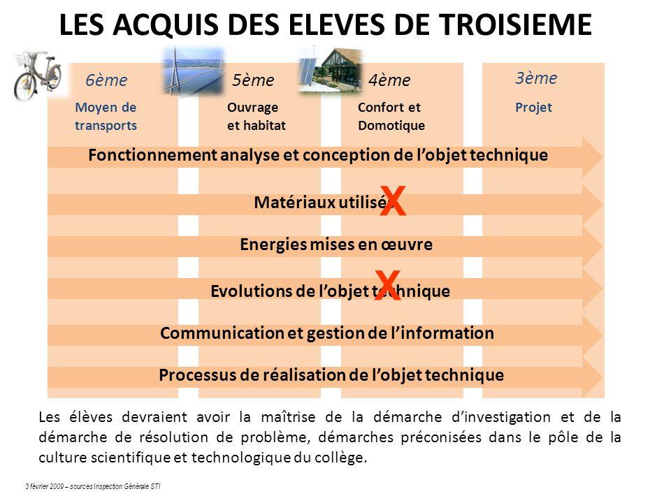 X X LES ACQUIS DES ELEVES DE TROISIEME 6ème 5ème 4ème 3ème